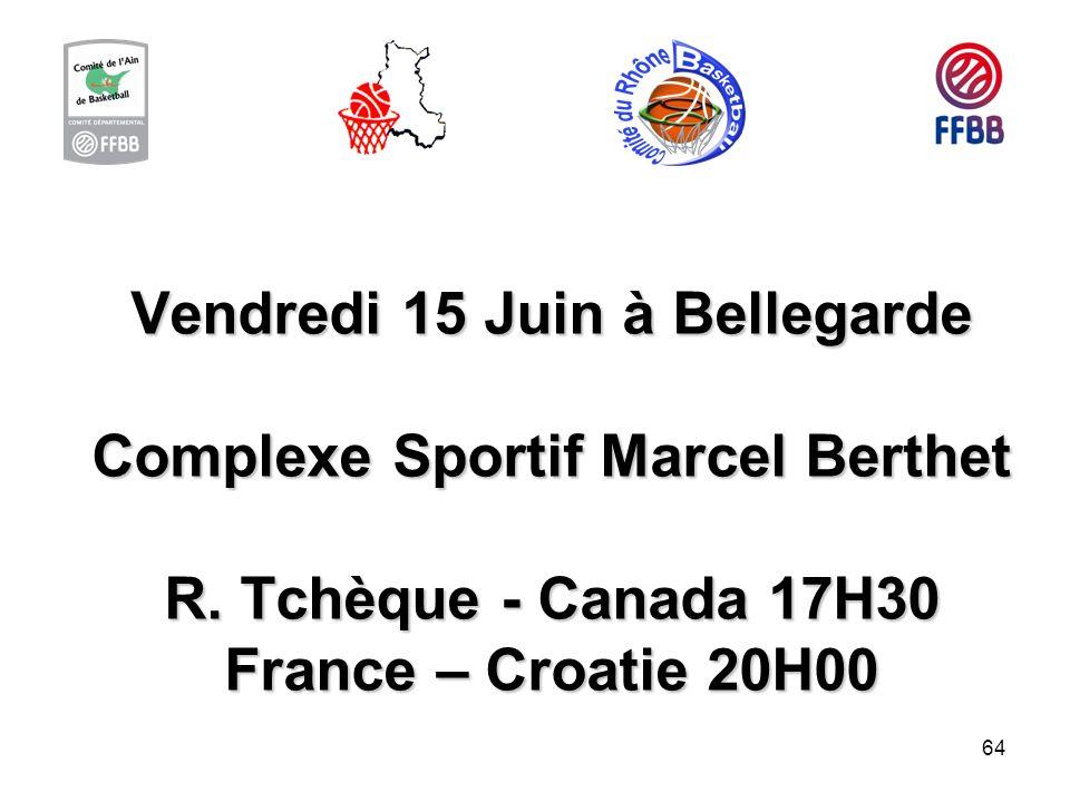 64 Vendredi 15 Juin à Bellegarde Complexe Sportif Marcel Berthet R. Tchèque - Canada 17H30 France – Croatie 20H00