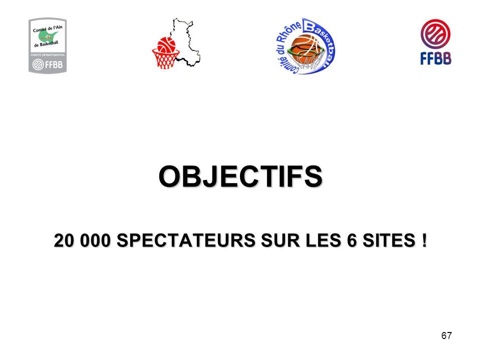 67 OBJECTIFS 20 000 SPECTATEURS SUR LES 6 SITES !