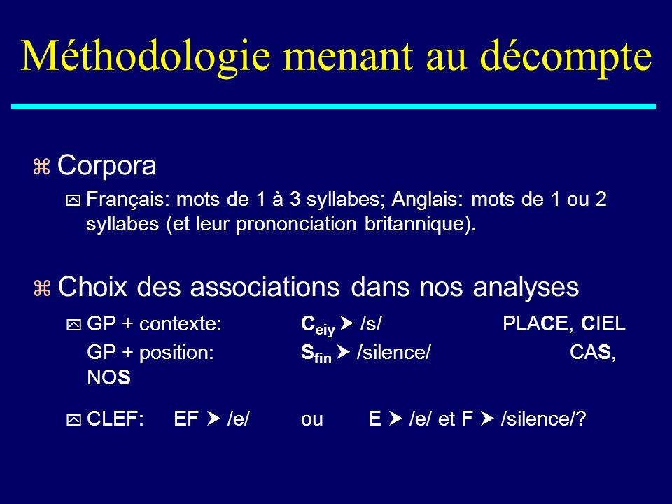 Méthodologie menant au décompte z Corpora y Français: mots de 1 à 3 syllabes; Anglais: mots de 1 ou 2 syllabes (et leur prononciation britannique). z