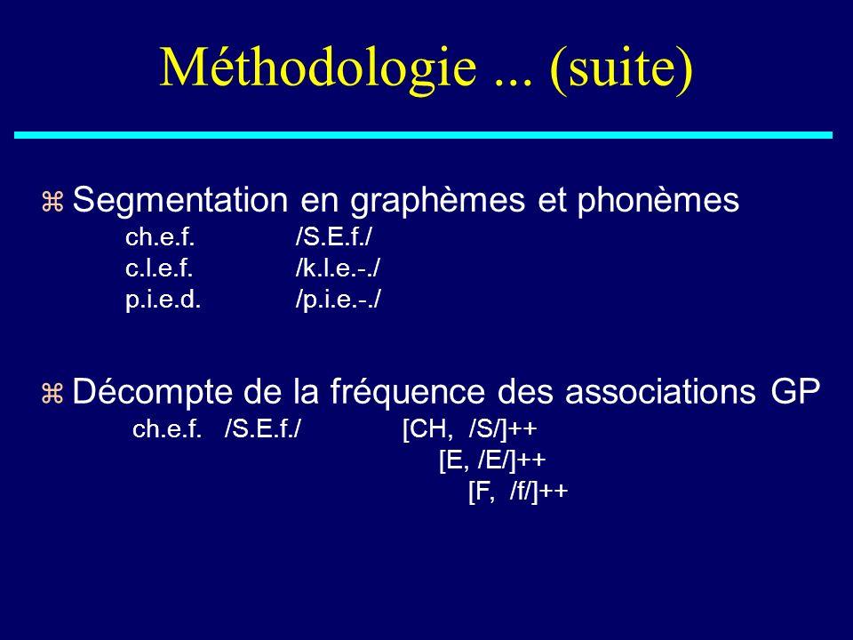 Méthodologie... (suite) z Segmentation en graphèmes et phonèmes ch.e.f./S.E.f./ c.l.e.f./k.l.e.-./ p.i.e.d./p.i.e.-./ z Décompte de la fréquence des a