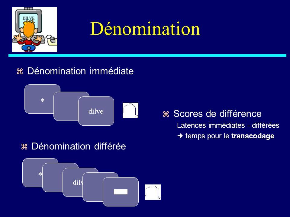 Dénomination z Dénomination immédiate z Scores de différence Latences immédiates - différées temps pour le transcodage * dilve z Dénomination différée