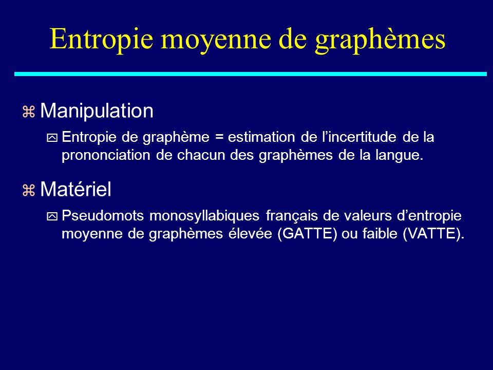 z Manipulation y Entropie de graphème = estimation de lincertitude de la prononciation de chacun des graphèmes de la langue. z Matériel y Pseudomots m