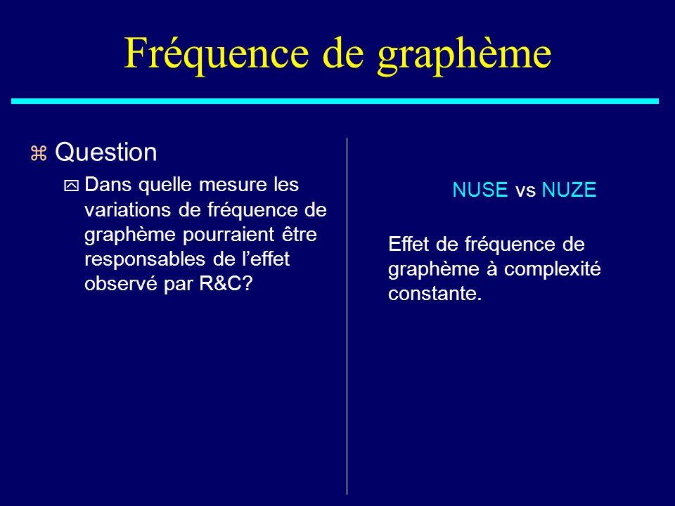 Fréquence de graphème NUSE vs NUZE Effet de fréquence de graphème à complexité constante. z Question y Dans quelle mesure les variations de fréquence