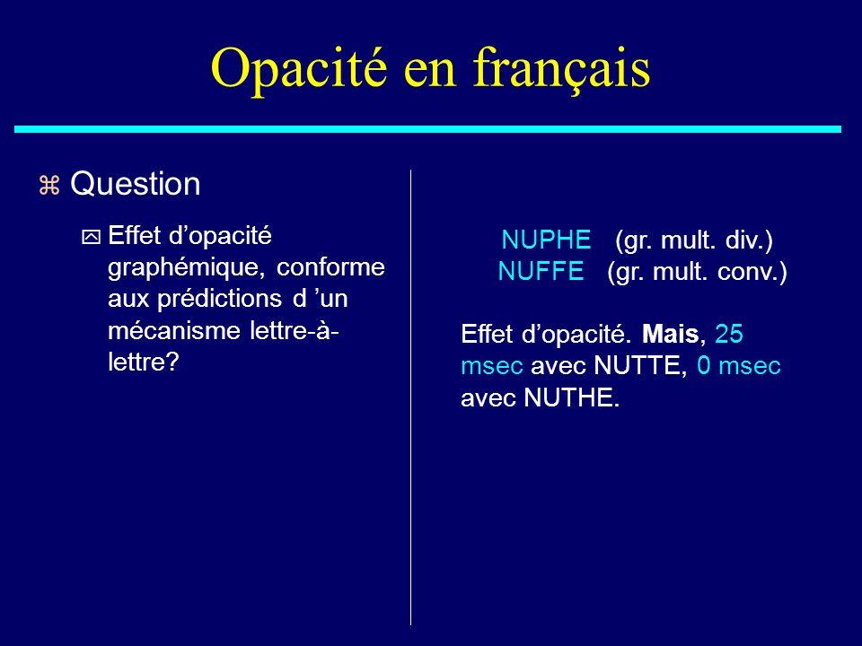 Opacité en français NUPHE (gr. mult. div.) NUFFE (gr. mult. conv.) Effet dopacité. Mais, 25 msec avec NUTTE, 0 msec avec NUTHE. z Question y Effet dop