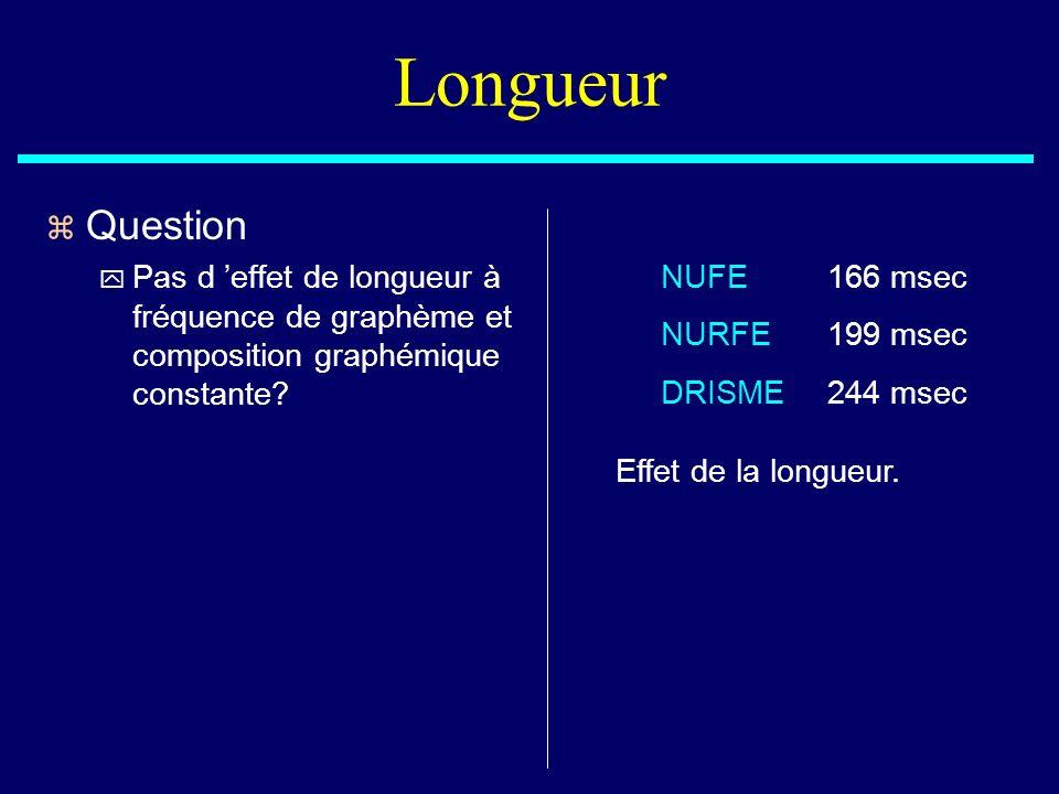 Longueur NUFE (gr. simples) NUFFE (gr. conv.) Effet de la longueur spécifiquement en lettres de 9 msec NUFE166 msec NURFE199 msec DRISME244 msec Effet