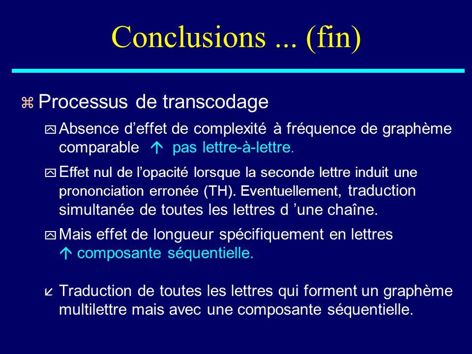 Conclusions... (fin) z Processus de transcodage y Absence deffet de complexité à fréquence de graphème comparable pas lettre-à-lettre. y E ffet nul de