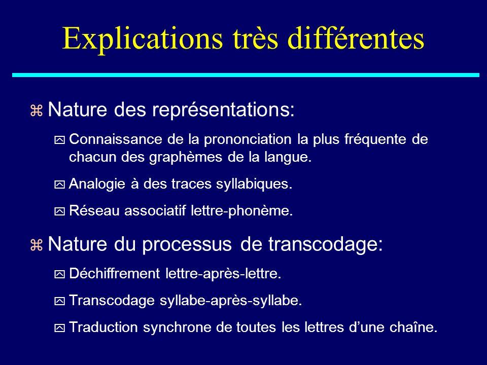 Explications très différentes z Nature des représentations: y Connaissance de la prononciation la plus fréquente de chacun des graphèmes de la langue.