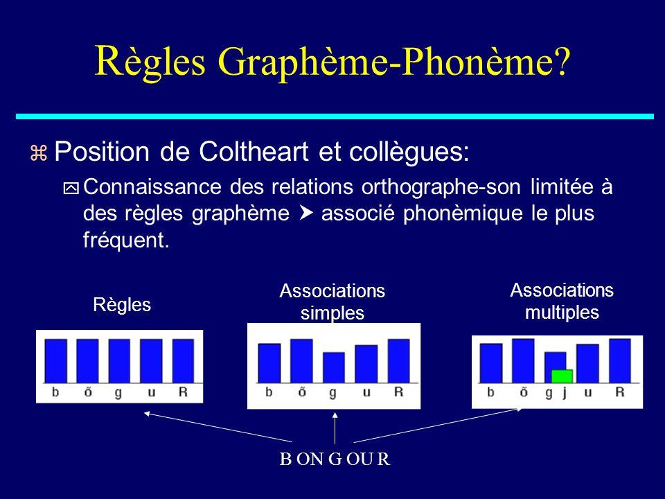 R ègles Graphème-Phonème? z Position de Coltheart et collègues: y Connaissance des relations orthographe-son limitée à des règles graphème associé pho