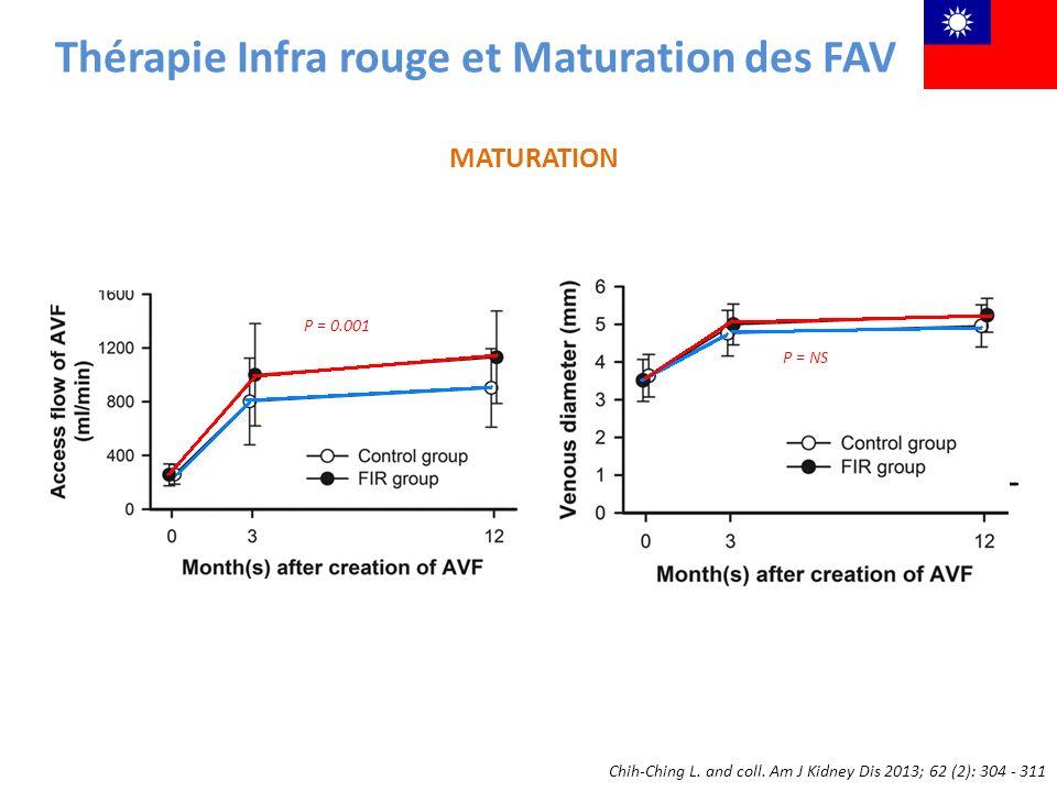 Thérapie Infra rouge et Maturation des FAV MATURATION P = 0.001 P = NS