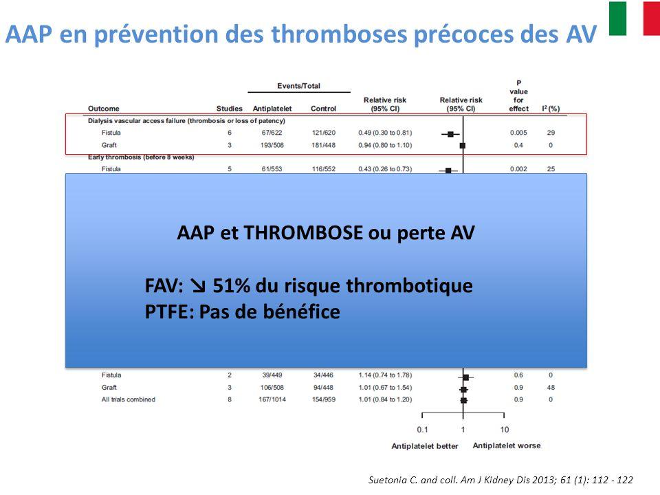 Suetonia C. and coll. Am J Kidney Dis 2013; 61 (1): 112 - 122 AAP en prévention des thromboses précoces des AV AAP et THROMBOSE ou perte AV FAV: 51% d