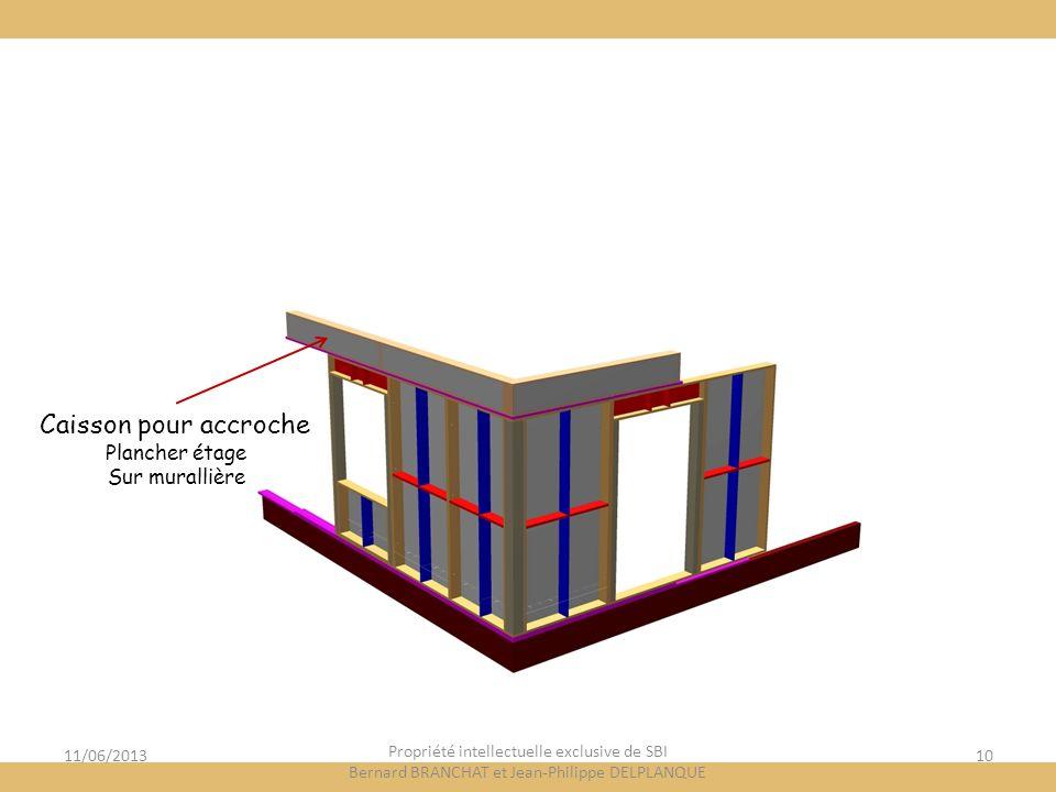 11/06/201310 Propriété intellectuelle exclusive de SBI Bernard BRANCHAT et Jean-Philippe DELPLANQUE Caisson pour accroche Plancher étage Sur murallière