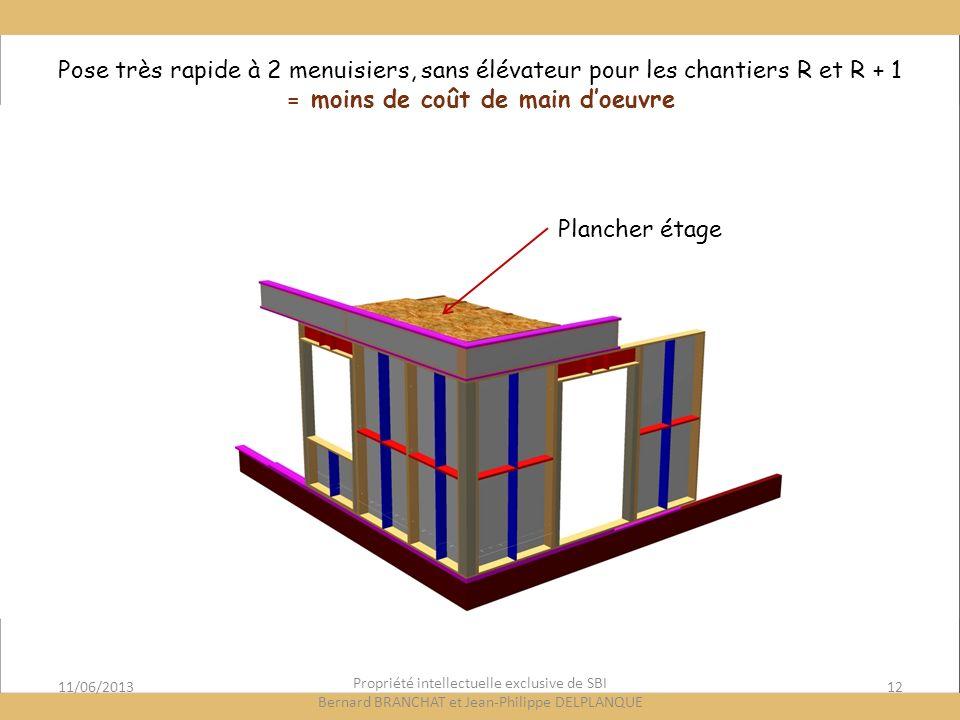 11/06/201312 Propriété intellectuelle exclusive de SBI Bernard BRANCHAT et Jean-Philippe DELPLANQUE Plancher étage Pose très rapide à 2 menuisiers, sans élévateur pour les chantiers R et R + 1 = moins de coût de main doeuvre