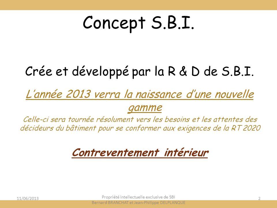 11/06/201333 Propriété intellectuelle exclusive de SBI Bernard BRANCHAT et Jean-Philippe DELPLANQUE http://structureboisingenierie.over-blog.fr/