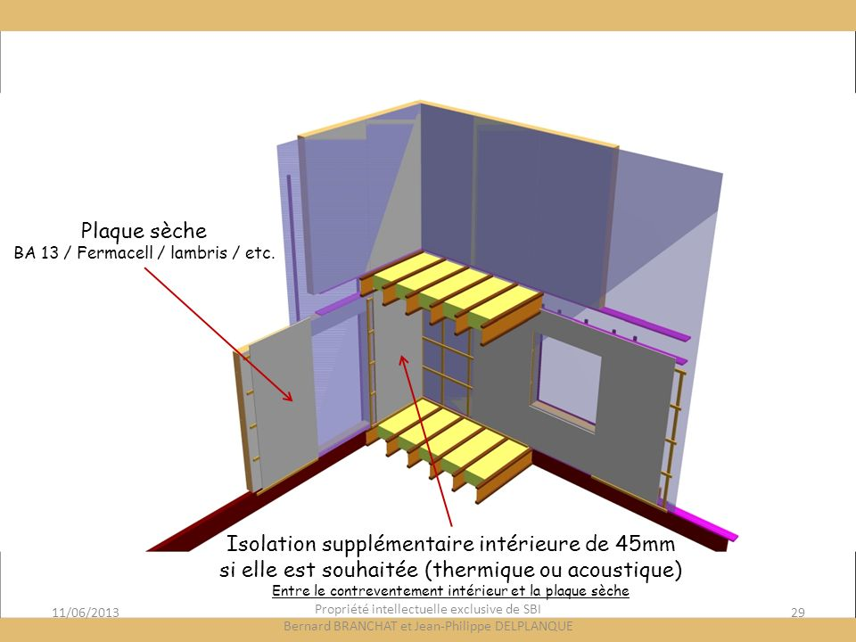 11/06/201329 Propriété intellectuelle exclusive de SBI Bernard BRANCHAT et Jean-Philippe DELPLANQUE Plaque sèche BA 13 / Fermacell / lambris / etc.