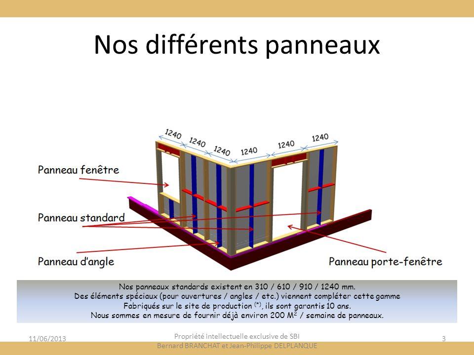 Nos différents panneaux 11/06/20133 Nos panneaux standards existent en 310 / 610 / 910 / 1240 mm.
