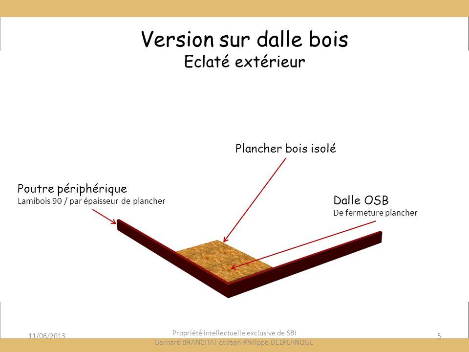 11/06/201326 Propriété intellectuelle exclusive de SBI Bernard BRANCHAT et Jean-Philippe DELPLANQUE Elévation étage Elévation R de C