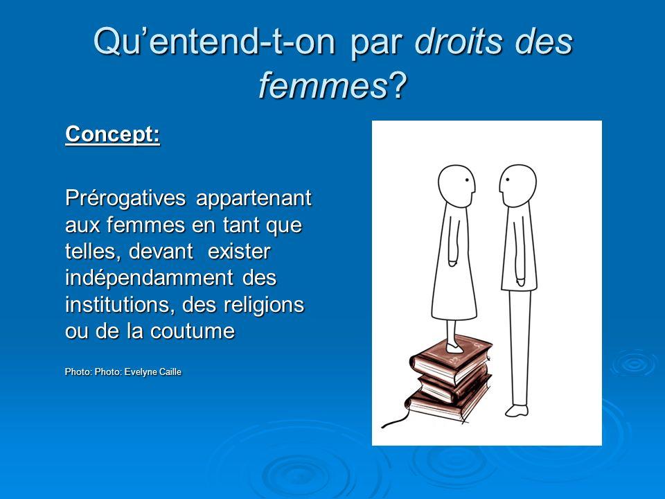 Quentend-t-on par droits des femmes? Concept: Prérogatives appartenant aux femmes en tant que telles, devant exister indépendamment des institutions,