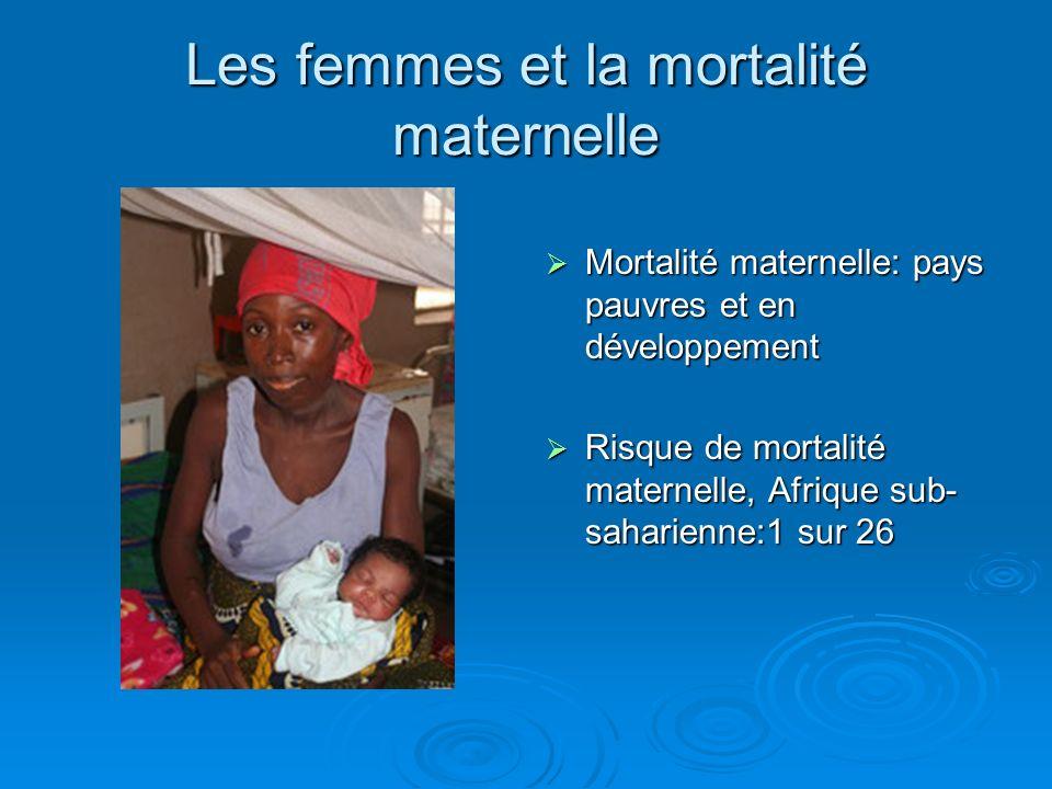 Les femmes et la mortalité maternelle Causes: Pauvreté, injustice et discriminations liées au genre Pauvreté, injustice et discriminations liées au genre Barrières sociales et financières (non accès au système de santé) Barrières sociales et financières (non accès au système de santé) Non accès à la contraception ou à linformation (maîtriser la fécondité) Non accès à la contraception ou à linformation (maîtriser la fécondité)