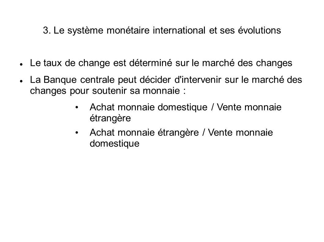 Le taux de change est déterminé sur le marché des changes La Banque centrale peut décider d'intervenir sur le marché des changes pour soutenir sa monn