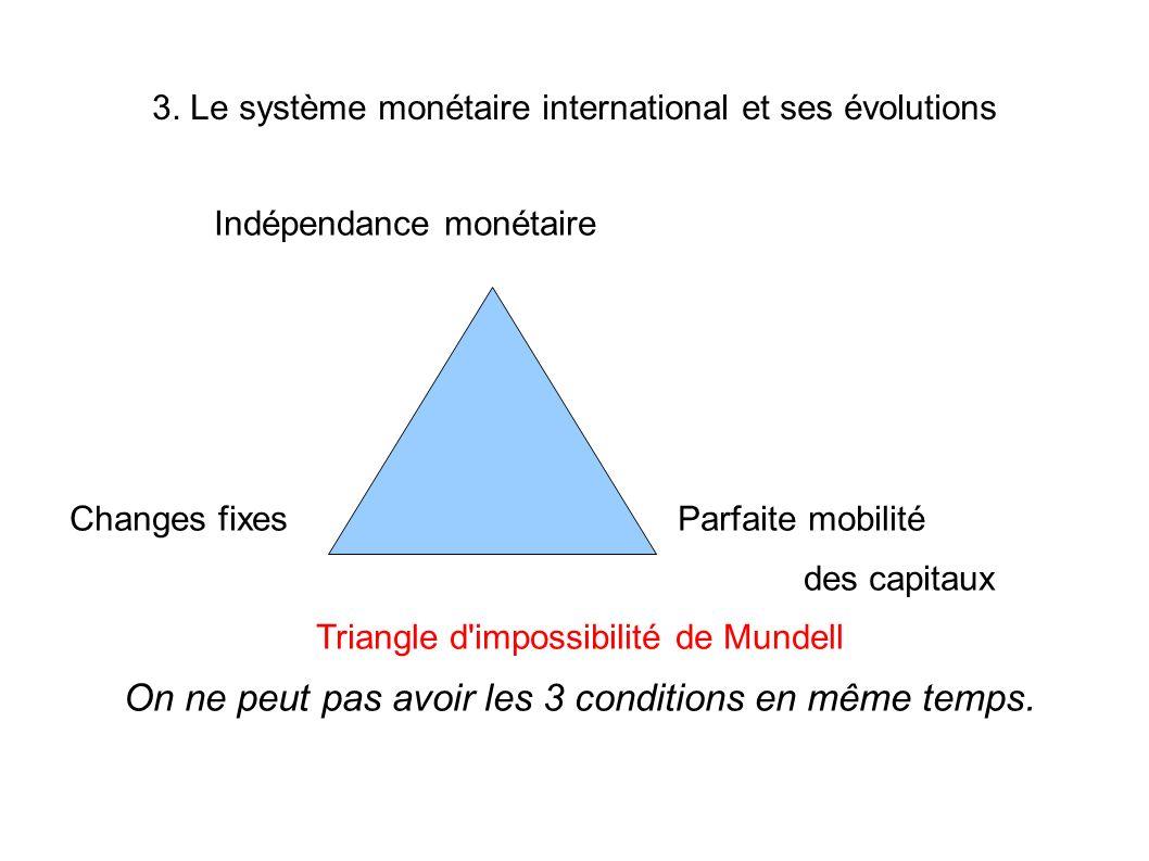 Indépendance monétaire Changes fixes Parfaite mobilité des capitaux Triangle d'impossibilité de Mundell On ne peut pas avoir les 3 conditions en même