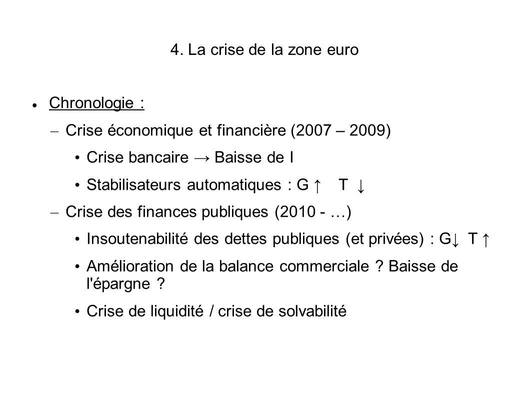 4. La crise de la zone euro Chronologie : – Crise économique et financière (2007 – 2009) Crise bancaire Baisse de I Stabilisateurs automatiques : G T