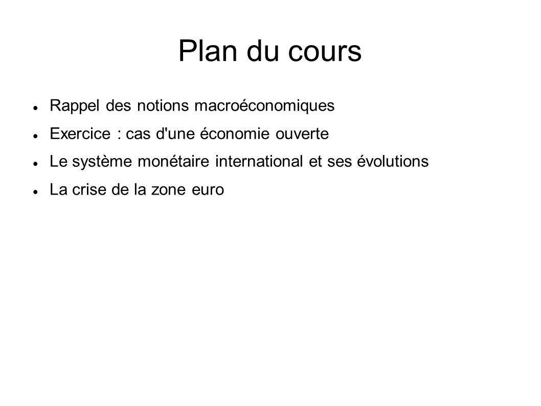 Plan du cours Rappel des notions macroéconomiques Exercice : cas d'une économie ouverte Le système monétaire international et ses évolutions La crise