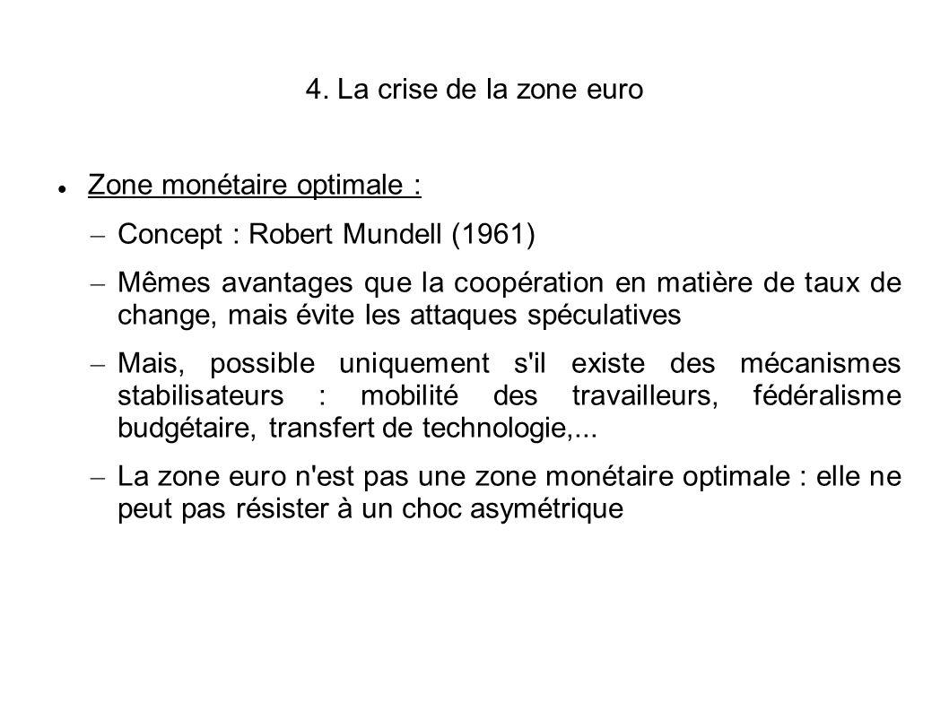 4. La crise de la zone euro Zone monétaire optimale : – Concept : Robert Mundell (1961) – Mêmes avantages que la coopération en matière de taux de cha