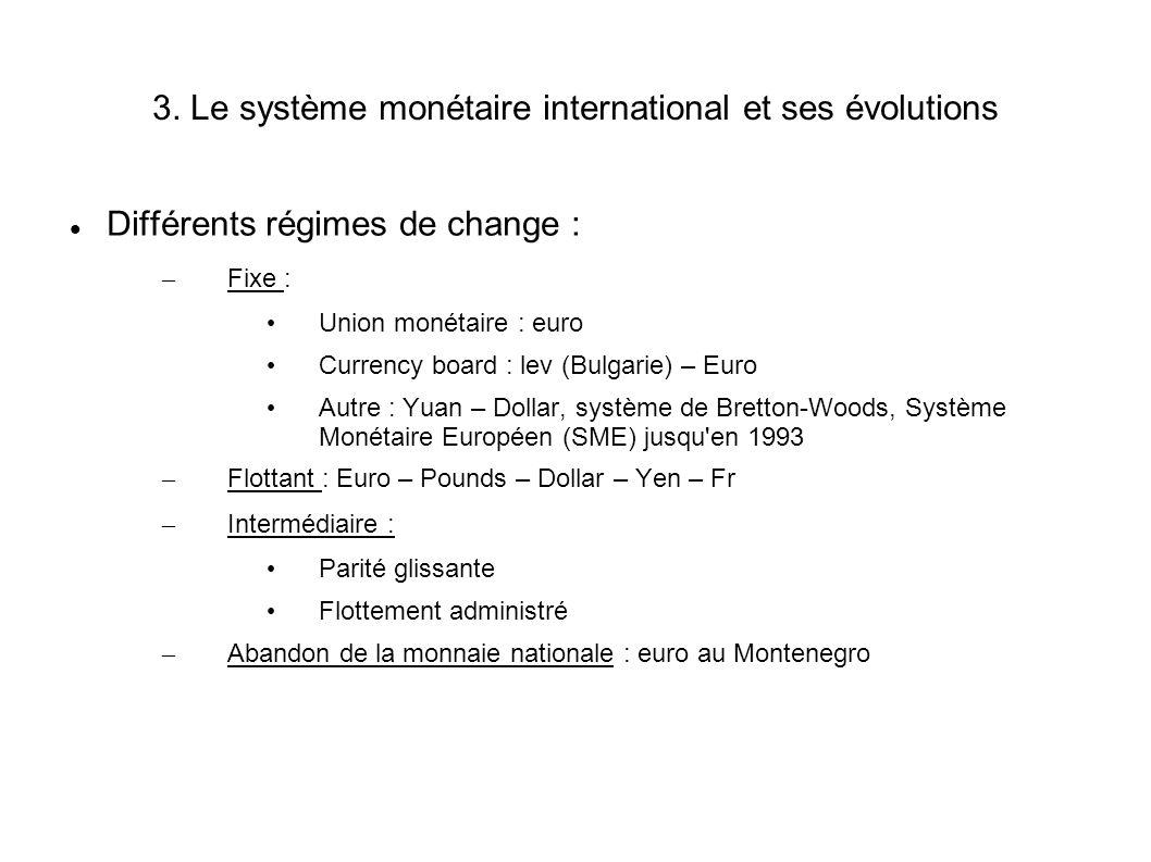 3. Le système monétaire international et ses évolutions Différents régimes de change : – Fixe : Union monétaire : euro Currency board : lev (Bulgarie)
