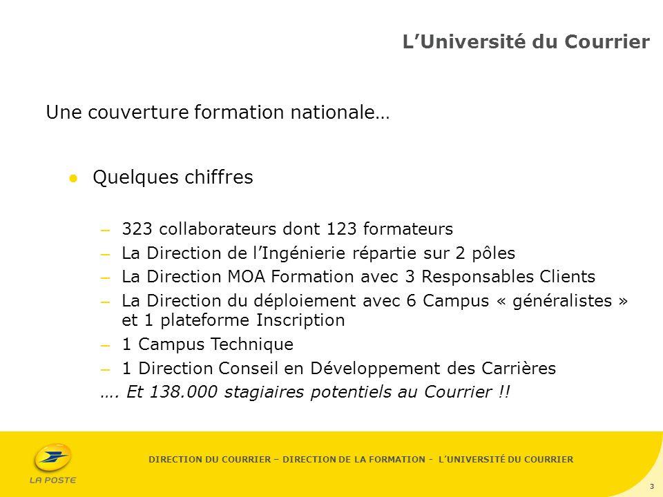 DIRECTION DU COURRIER – DIRECTION DE LA FORMATION - LUNIVERSITÉ DU COURRIER 4 Les formations à distance 4,7% 2,1% 10,6%