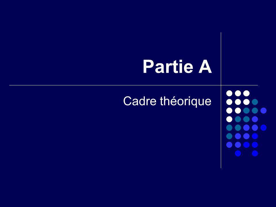 Partie A Cadre théorique