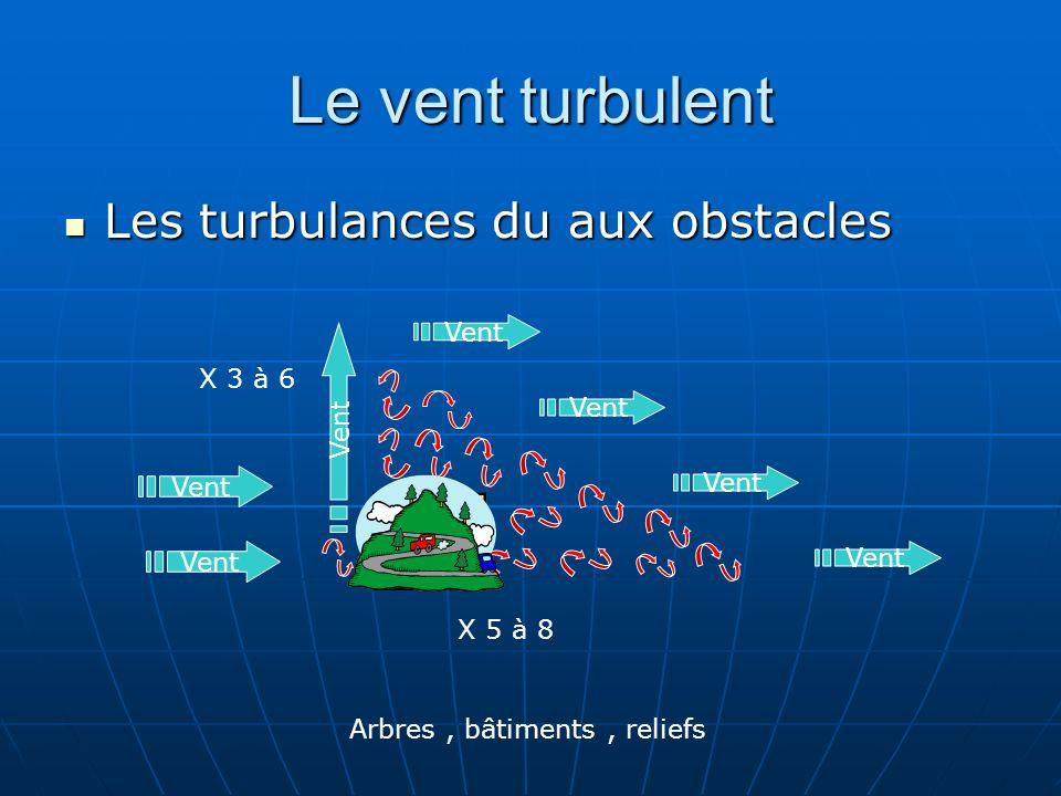 Le vent turbulent Les turbulances du aux obstacles Les turbulances du aux obstacles X 3 à 6 X 5 à 8 Arbres, bâtiments, reliefs Vent