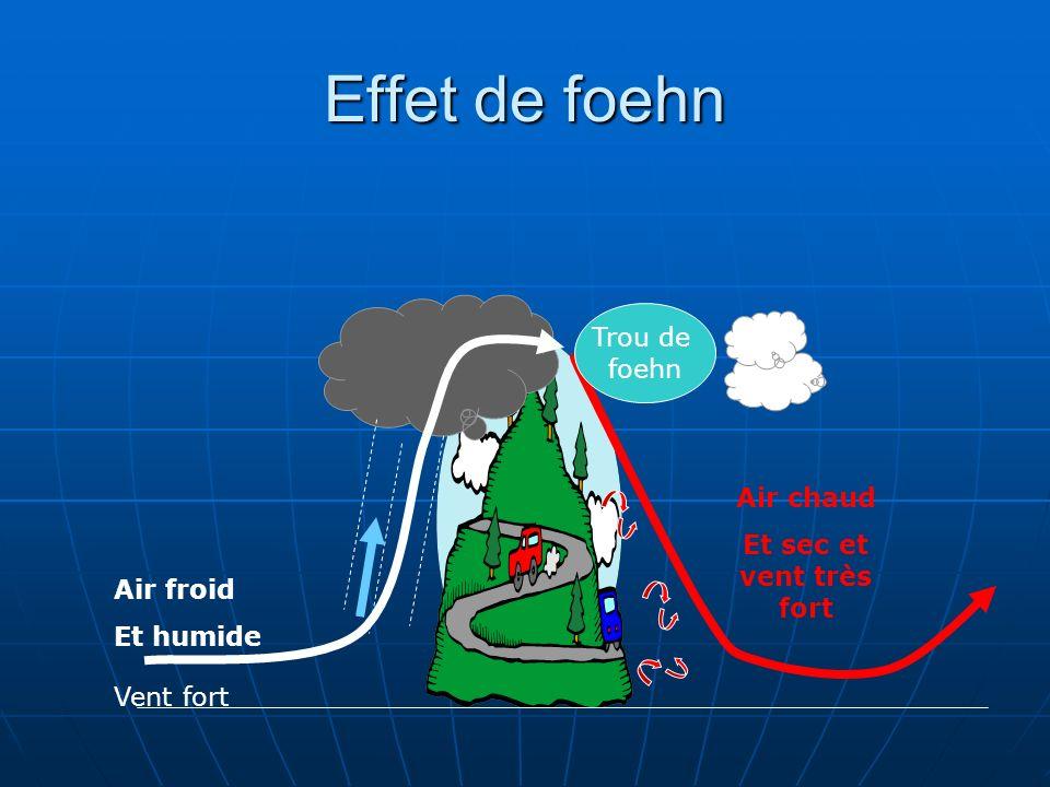Effet de foehn Air chaud Et sec et vent très fort Air froid Et humide Vent fort Trou de foehn