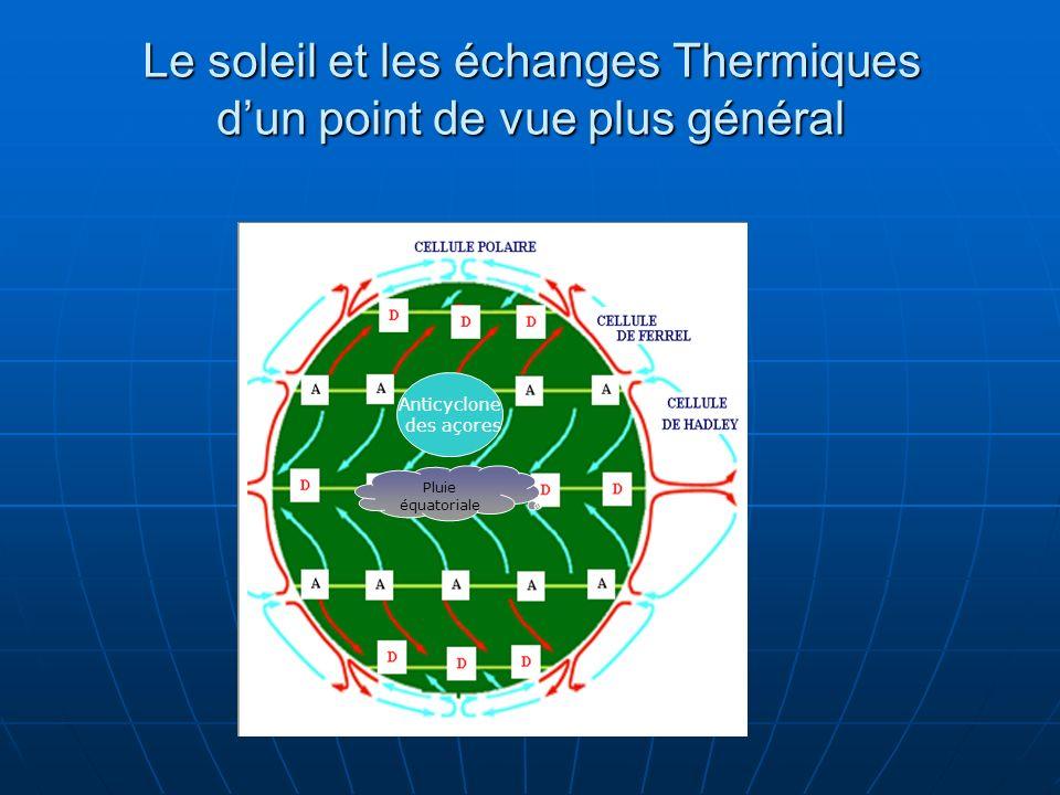 Les brises thermiques De montagne De montagne De bords de mer : laminaire De bords de mer : laminaire TARIFA : brise thermique+venturiTARIFA : brise thermique+venturi