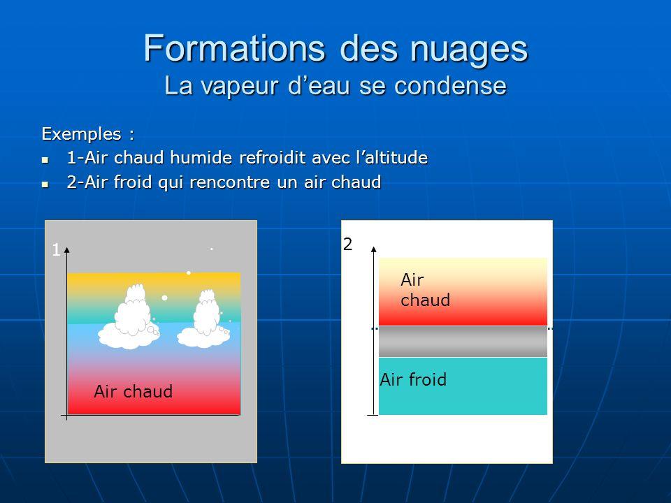 Formations des nuages La vapeur deau se condense Exemples : 1-Air chaud humide refroidit avec laltitude 1-Air chaud humide refroidit avec laltitude 2-