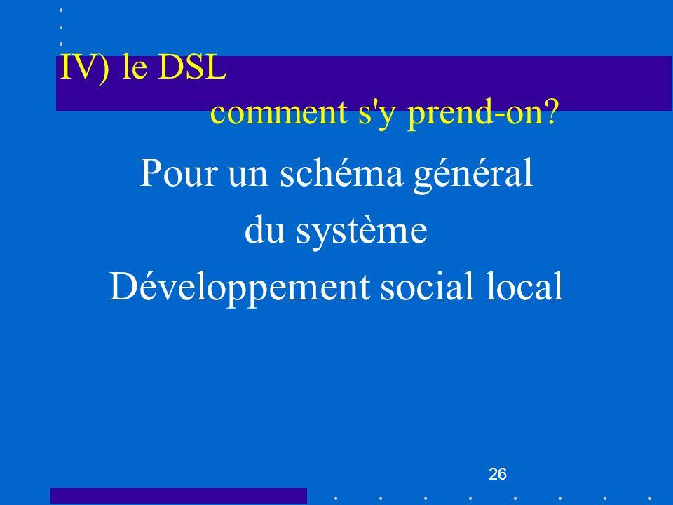 26 IV) le DSL comment s'y prend-on? Pour un schéma général du système Développement social local