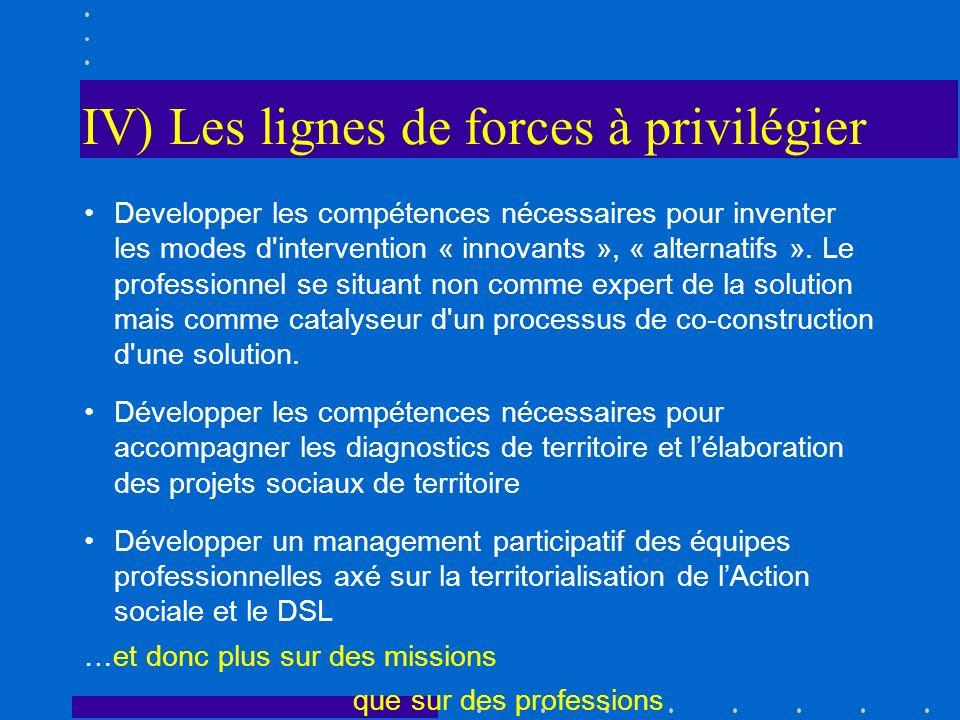 IV) Les lignes de forces à privilégier Developper les compétences nécessaires pour inventer les modes d'intervention « innovants », « alternatifs ». L