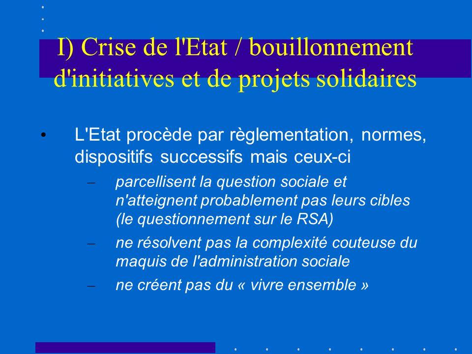 I) Crise de l'Etat / bouillonnement d'initiatives et de projets solidaires L'Etat procède par règlementation, normes, dispositifs successifs mais ceux