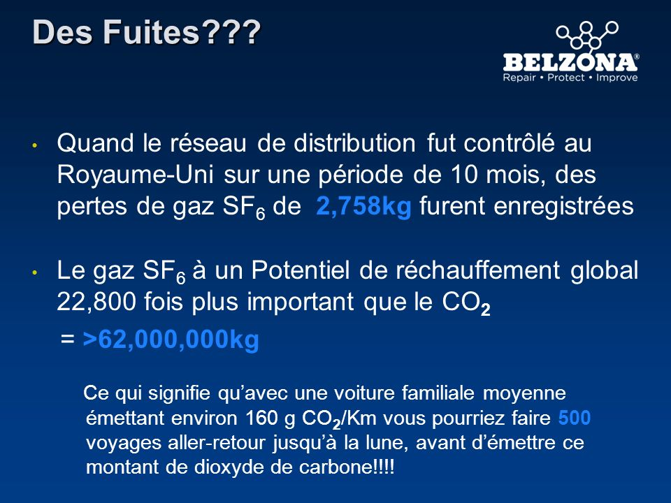Des Fuites??? Quand le réseau de distribution fut contrôlé au Royaume-Uni sur une période de 10 mois, des pertes de gaz SF 6 de 2,758kg furent enregis