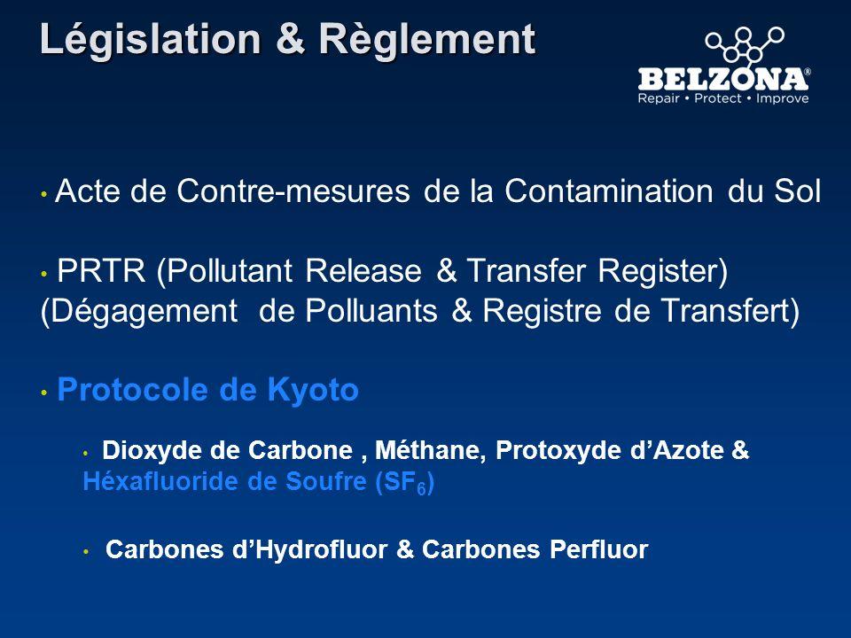 Législation & Règlement Acte de Contre-mesures de la Contamination du Sol PRTR (Pollutant Release & Transfer Register) (Dégagement de Polluants & Regi