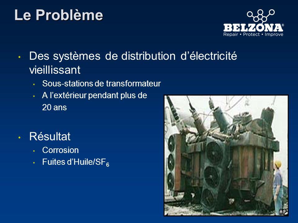 Le Problème Des systèmes de distribution délectricité vieillissant Sous-stations de transformateur A lextérieur pendant plus de 20 ans Résultat Corros