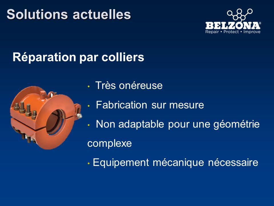 Solutions actuelles Réparation par colliers Très onéreuse Fabrication sur mesure Non adaptable pour une géométrie complexe Equipement mécanique nécess