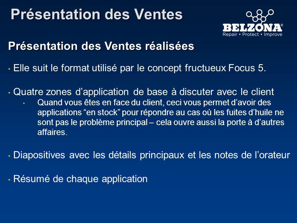 Présentation des Ventes Présentation des Ventes réalisées Elle suit le format utilisé par le concept fructueux Focus 5. Quatre zones dapplication de b