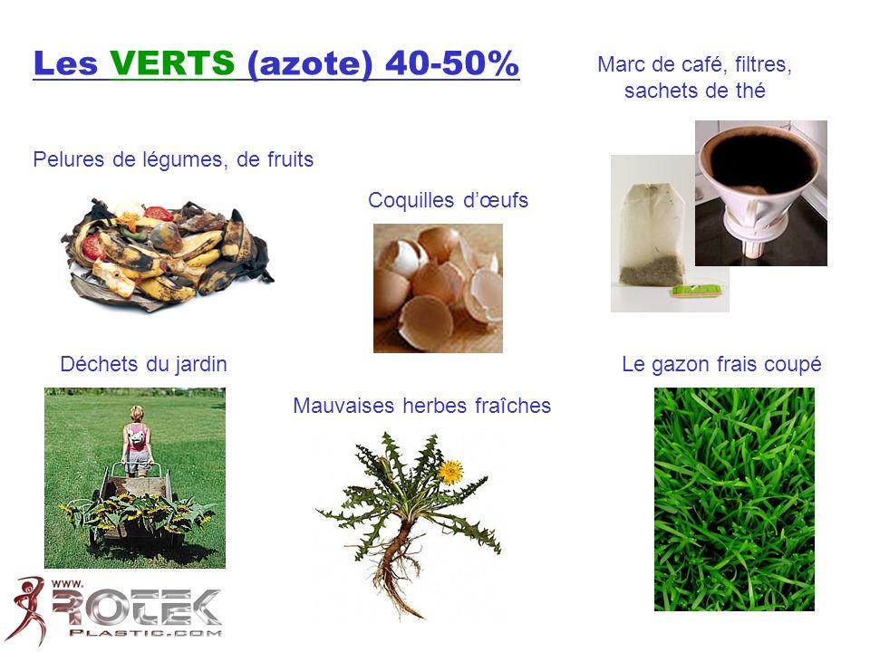 Les VERTS (azote) 40-50% Marc de café, filtres, sachets de thé Coquilles dœufs Déchets du jardin Le gazon frais coupé Mauvaises herbes fraîches Pelures de légumes, de fruits