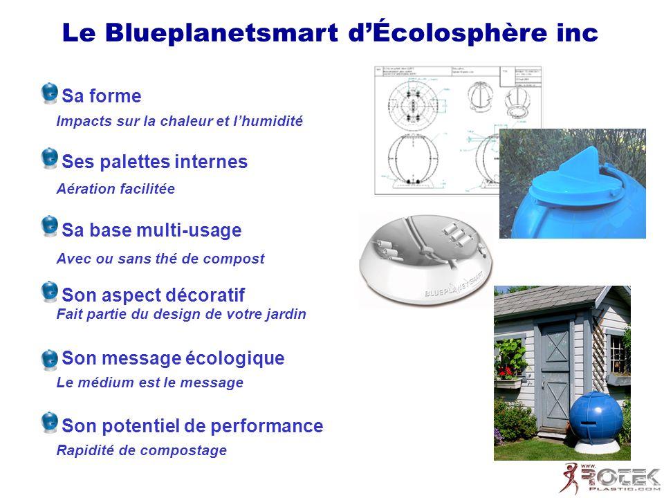 Le Blueplanetsmart dÉcolosphère inc Sa forme Ses palettes internes Sa base multi-usage Son aspect décoratif Son message écologique Son potentiel de pe