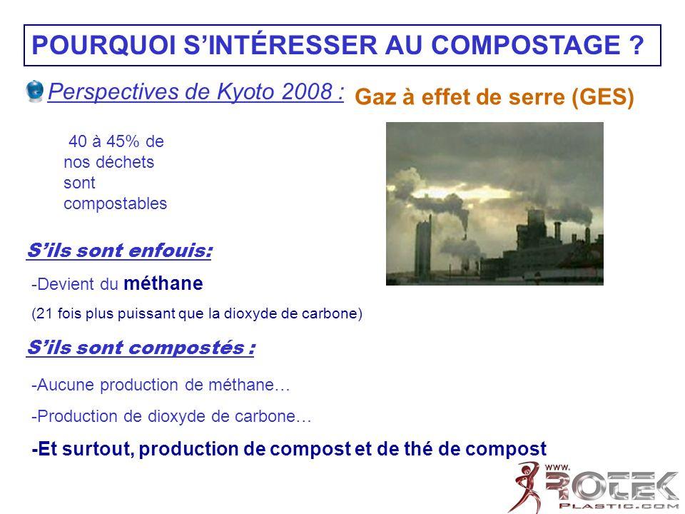 POURQUOI SINTÉRESSER AU COMPOSTAGE ? Perspectives de Kyoto 2008 : Gaz à effet de serre (GES) 40 à 45% de nos déchets sont compostables Sils sont enfou