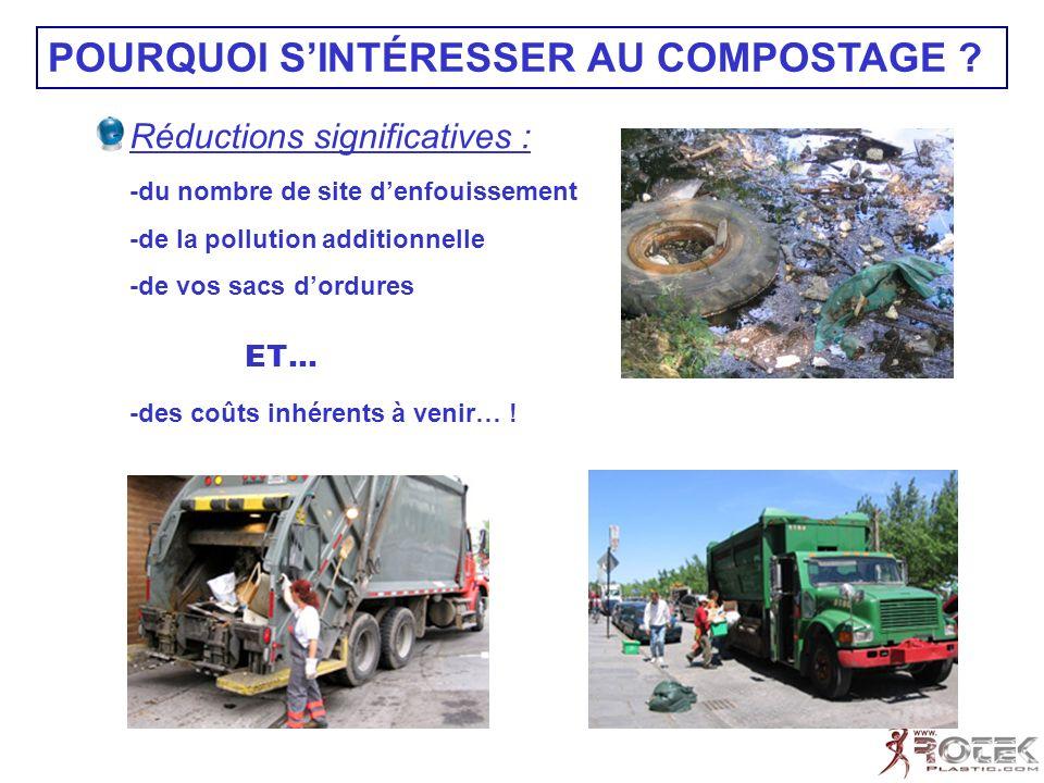 Réductions significatives : -du nombre de site denfouissement -de la pollution additionnelle -de vos sacs dordures -des coûts inhérents à venir… .