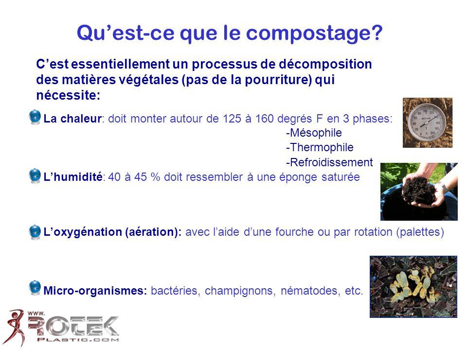 Quest-ce que le compostage? Cest essentiellement un processus de décomposition des matières végétales (pas de la pourriture) qui nécessite: La chaleur