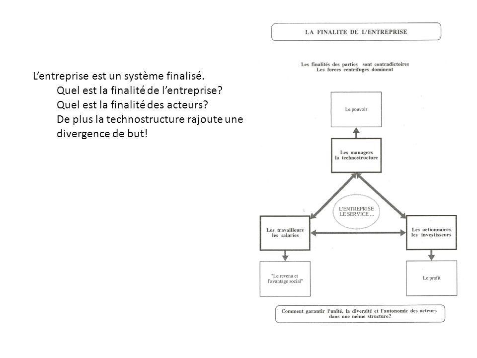 Lentreprise est un système finalisé. Quel est la finalité de lentreprise? Quel est la finalité des acteurs? De plus la technostructure rajoute une div