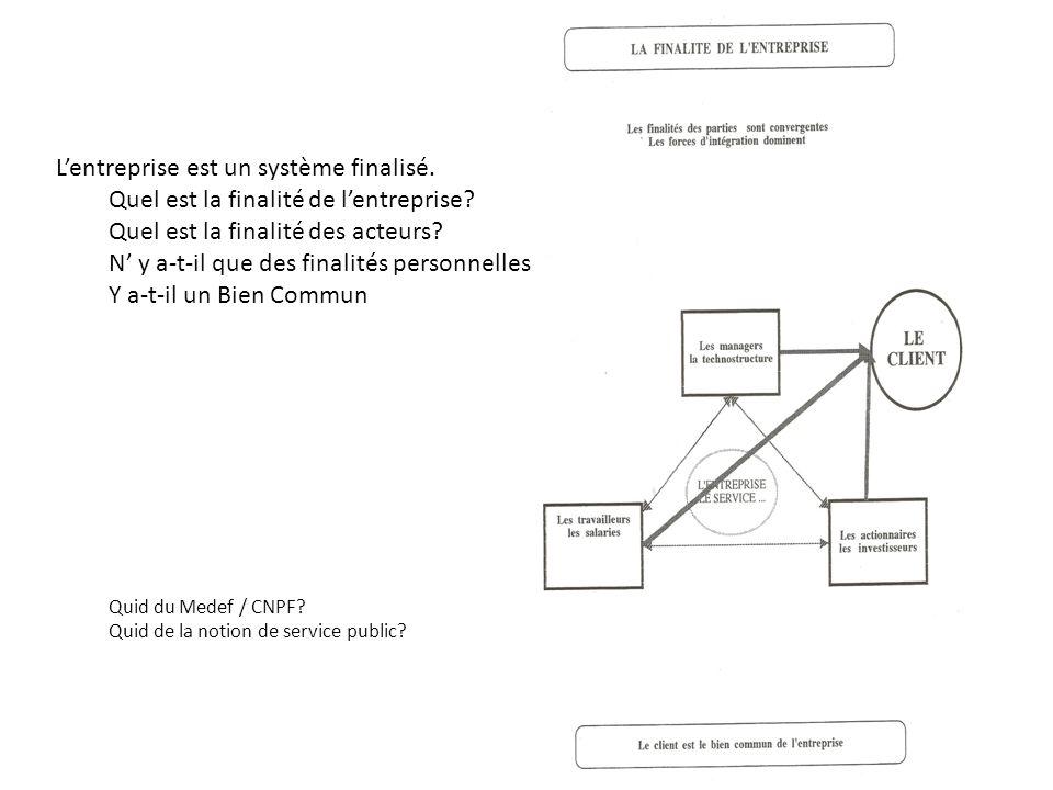 Lentreprise est un système finalisé. Quel est la finalité de lentreprise? Quel est la finalité des acteurs? N y a-t-il que des finalités personnelles