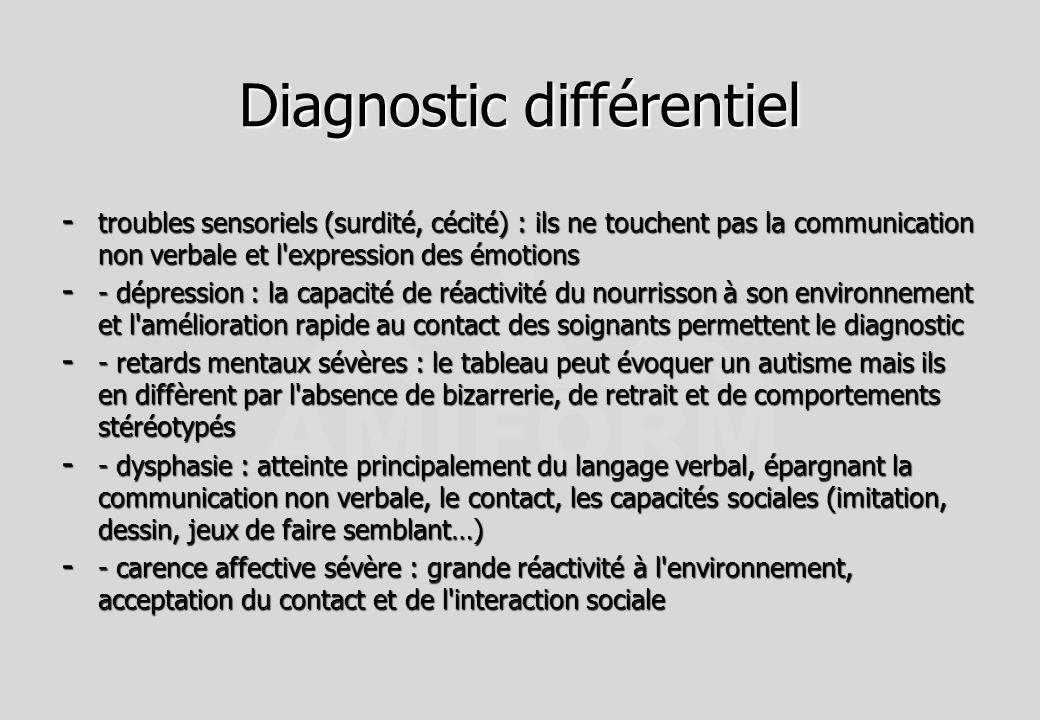 Diagnostic différentiel - troubles sensoriels (surdité, cécité) : ils ne touchent pas la communication non verbale et l'expression des émotions - - dé